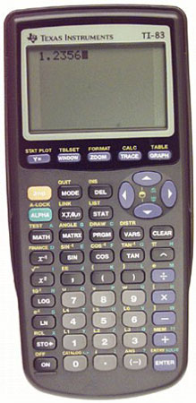 5. Texas Instrument TI-83 Graphing Calculator.